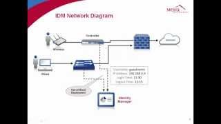 Simplify Guest Access & BYOD Provisioning for Any OS on Any Network