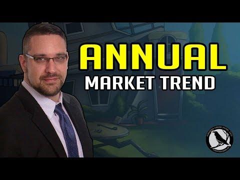 Bitcoin Annual Market Patterns