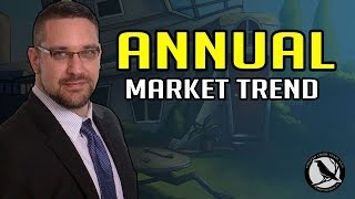Annual Market Patterns - Crypto Crow Fund Filed