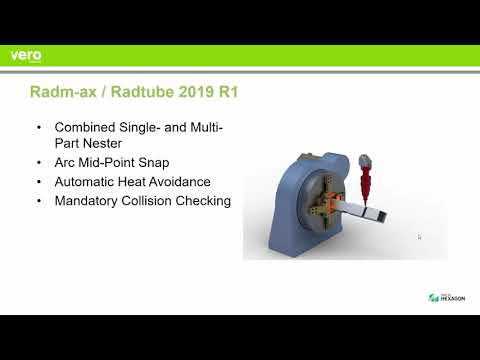 Radan 2019 R1 | What's New