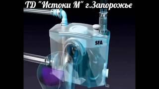 Канализационные насосные станции SANI - качество проверенное временем(канализационные насосные станции SANI, все о насосах SANI смотри на сайте http://istoki-m.com.ua/g2840963-nasosy-dlya-prinuditelnoj?bss0=14557,..., 2013-12-17T11:27:14.000Z)