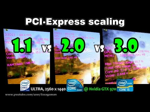 PCI-Express 1.1 vs 2.0 vs 3.0 Scaling on Nvidia GTX 970