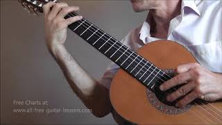 Spanish Guitar Scale - Phrygian Mode