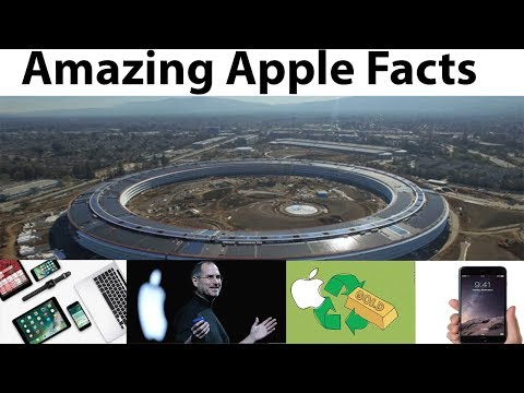 Amazing Apple Facts in Hindi/Urdu 2018 | Things you don't know about iPhone