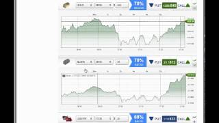 Proven Binary Options Trading System - $433 Profit In 30 minutes