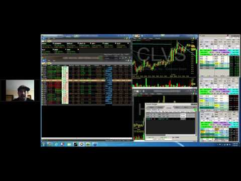 Trading An Opening Range Breakout Using 1 Minute Charts – Low Float Stocks