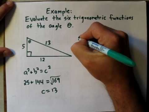Trigonometric Functions - The Right Triangle Definition