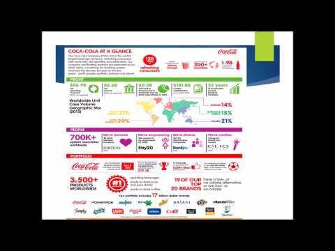 Coca Cola Marketing Integration Communication Plan 2