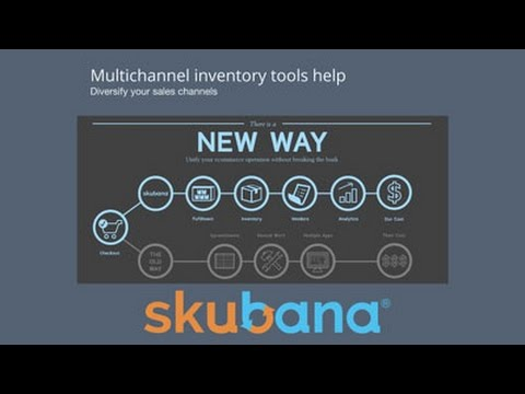 Leveraging Bigcommerce and Skubana to Sell More On and Off Amazon