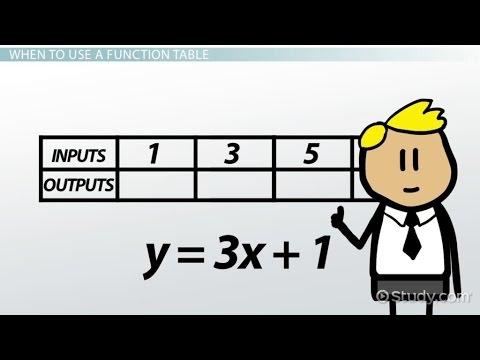 Hàm số và hàm số bậc nhất – Toán lớp 9 [Online Math – olm.vn]