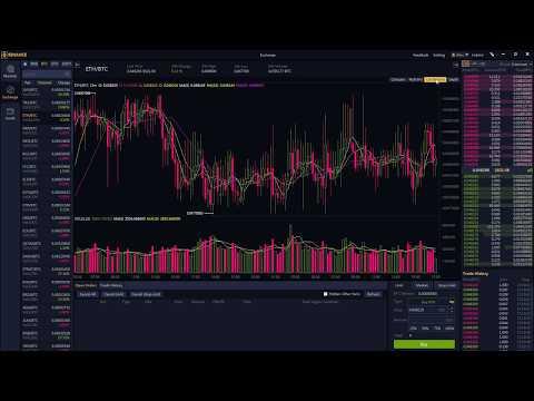 Обзор программы-клиента под Windows для торговли на Бинансе