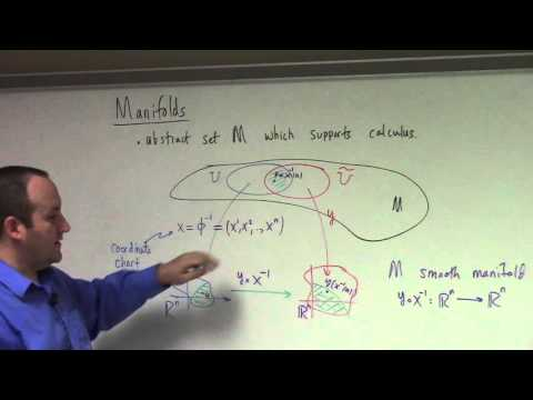 Advanced Calculus: Lecture 19: manifolds and calculus, derivations and push-forwards
