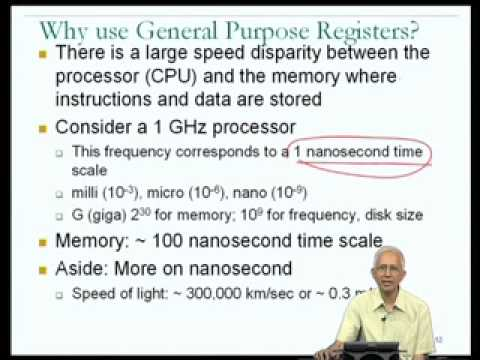 Mod-02 Lec-03 Registers and Memory