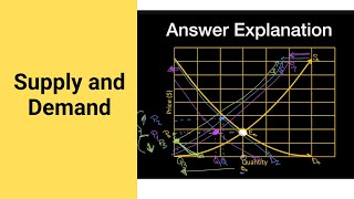 Business Education - Supply and Demand Practice, Problems, and Examples