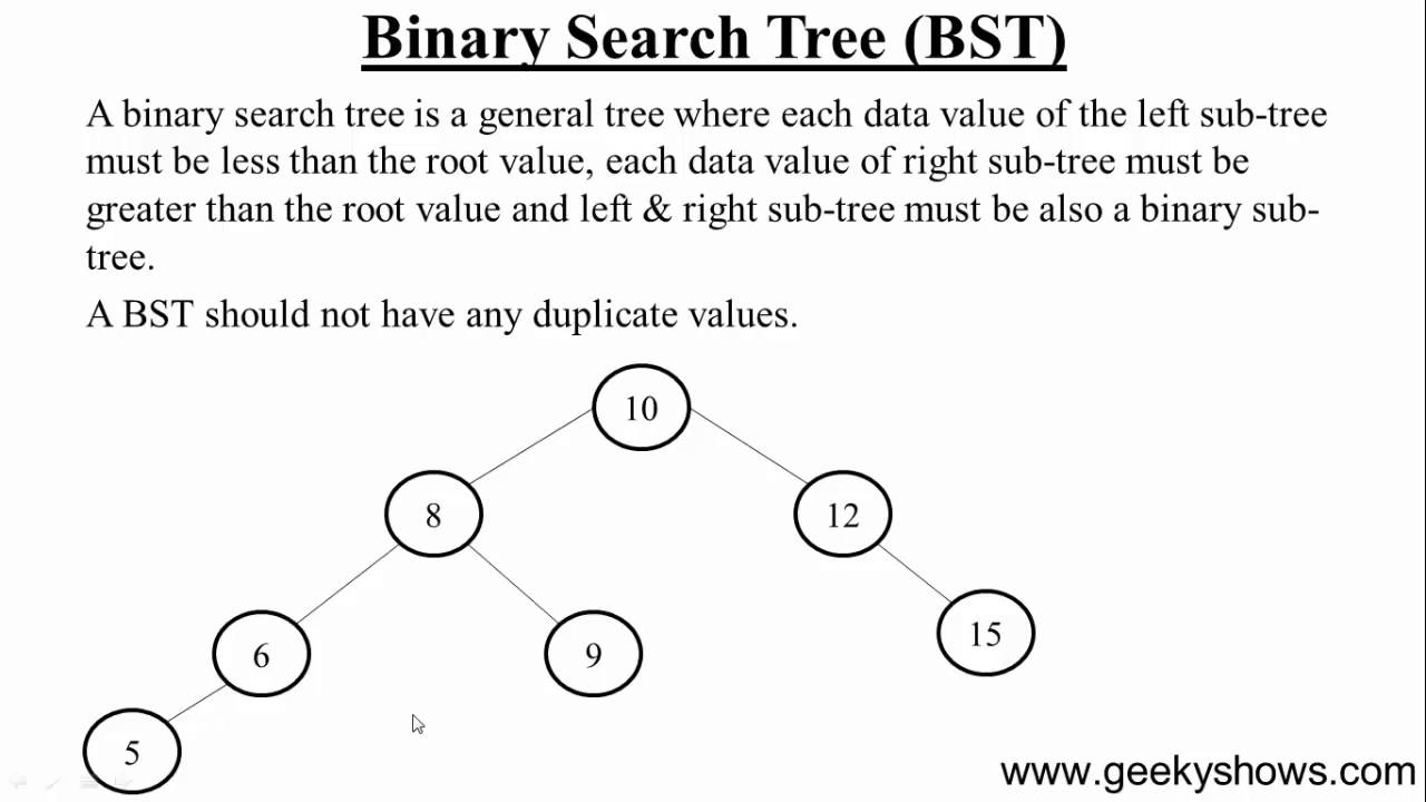 Binary definition in hindi