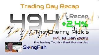 Forex Trading Day 494 Recap [+2.4%]