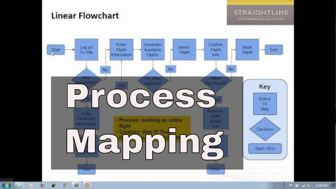 process mapping - youtube,Wiring diagram,Flow Process Chart Youtube