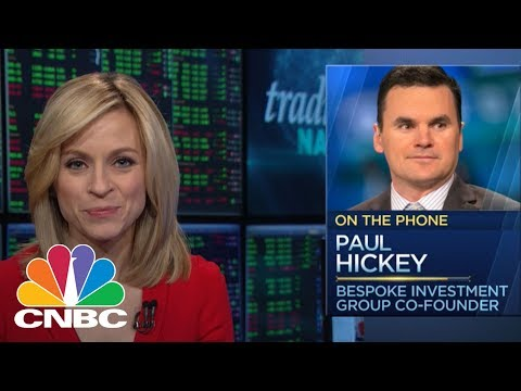Could A Trend In The Bond Market Stop The Fed In Its Tracks? | Trading Nation | CNBC