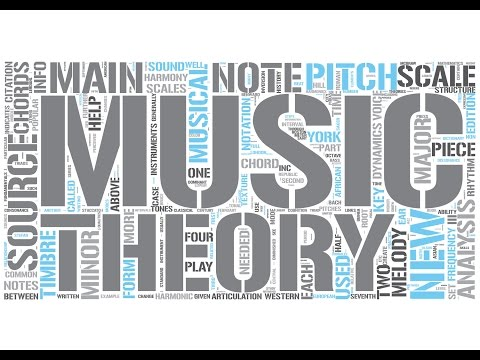 Basic Theory For Songwriters And Producers Part 4