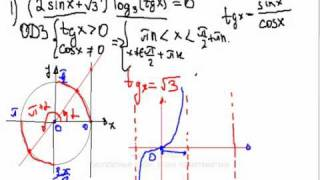 Видеоурок по решению задачи С1 из ЕГЭ по математике