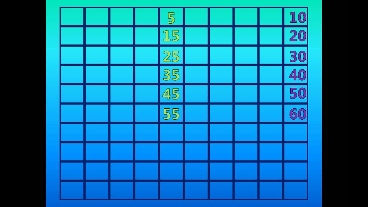 Counting Fish further Maxresdefault additionally S L further Skip Counting By additionally Maxresdefault. on skip counting chart