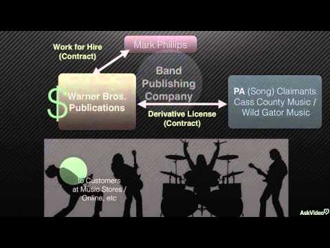Music Business 104: Synchronization Licenses and Royalties - 1. Introduction