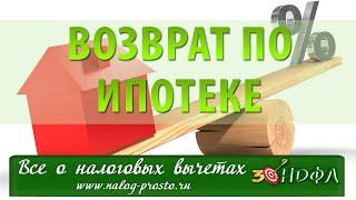 видео Налоговый вычет по военной ипотеке: особенности