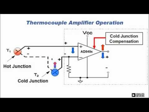 Ad849x Series Thermocouple Amplifiers With Cold Junction