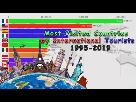 Most Visited Countries By International Tourists 1995-2019   Top 15 Most Visited Countries 1995-2019