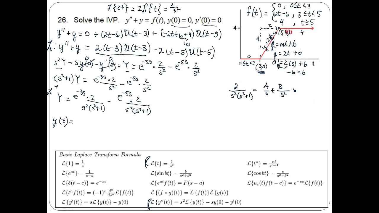 Differential Equations Worksheet 9 26