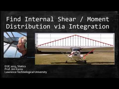 Statics: Finding Shear and Bending Moment via Integration