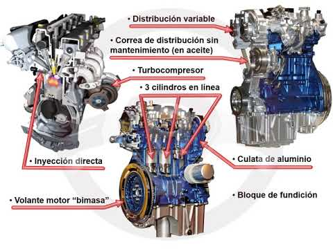 Ford Focus 1.0 Ecoboost (3/6)