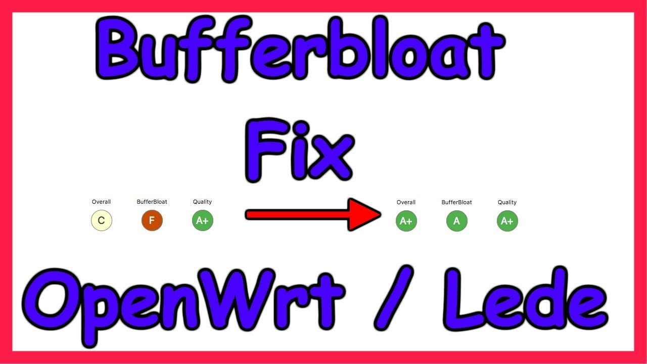 How to improve the quality of your Internet Connection with OpenWrt/Lede  (Bufferbloat Fix)