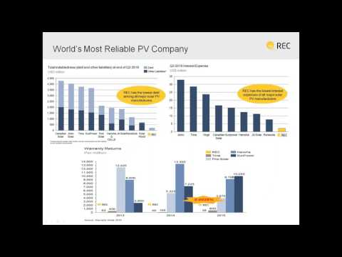 The REC Difference - Webinar hosted by AEE Solar