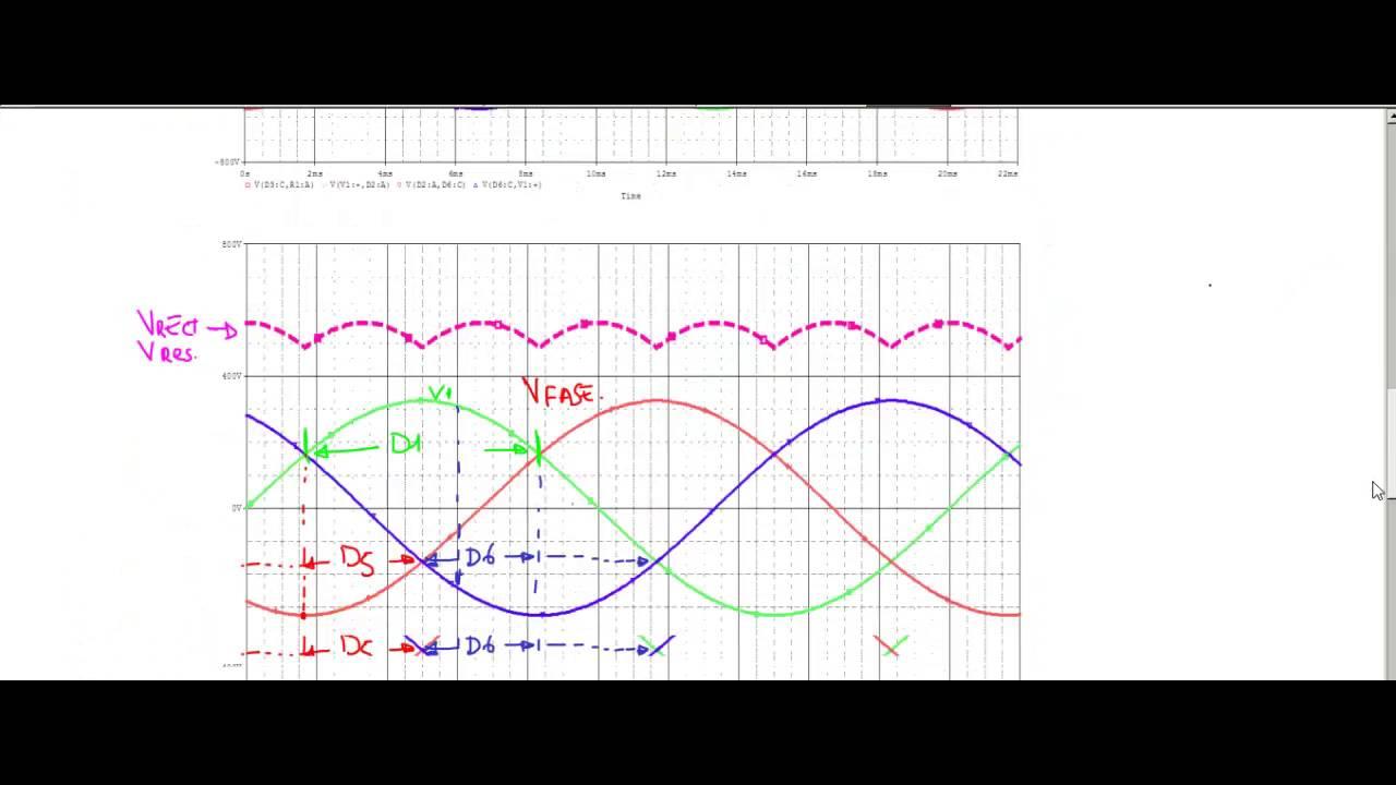 Rectificador trifasico de onda completa