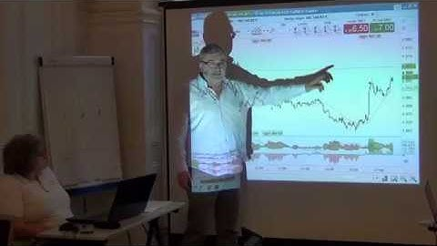 Jean-Louis CUSSAC @Perceval Finance Conseil Trading : Théorie vs Pratique, Plan, Discipline, Timing