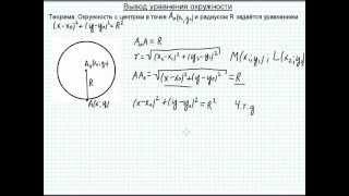 Б23.1 Вывод уравнения окружности