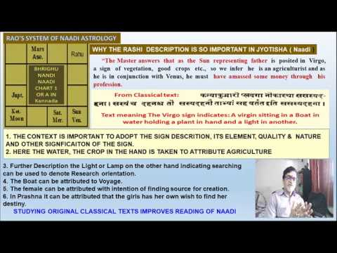Repeat How to calculate Destiny point/Brighu Hindi Hindi by shharran