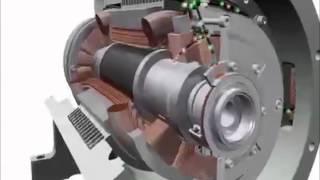Высокооборотные электродвигатели «SKF» с постоянным магнитом для аэрационных воздуходувок(, 2013-04-17T18:09:14.000Z)