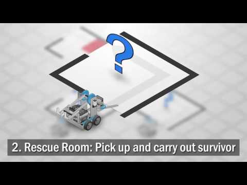 Introduction to Programming: VEX IQ - Search and Rescue Breakdown