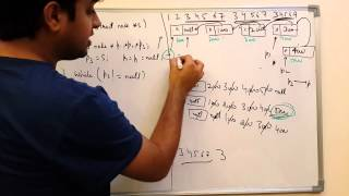 Finding Loop in LinkedList and reversing Linked List - Lec 38
