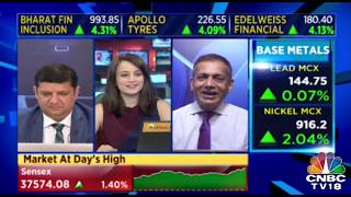 Top Stock Ideas By Sudarshan Gaba | NSE CLOSING BELL | CNBC-TV18