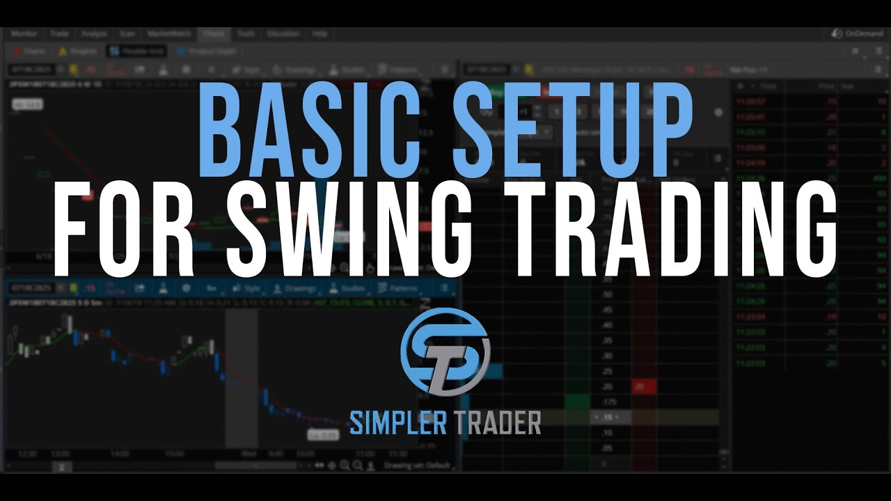 Basic Setup for Swing Trading - ThinkOrSwim Tutorial - YouTube