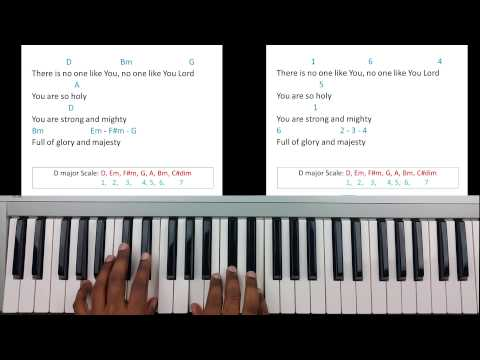 No One Like You - Planetshakers (Piano Tutorial)