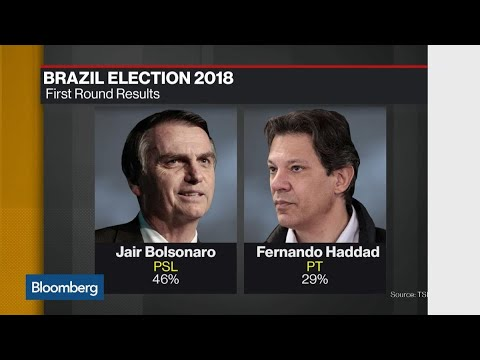 Brazil's Strongman Closes In on Presidency After Round-One Rout