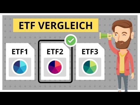 MSCI World ETF Vergleich: Wie finde ich den richtigen ETF? Praxisbeispiel