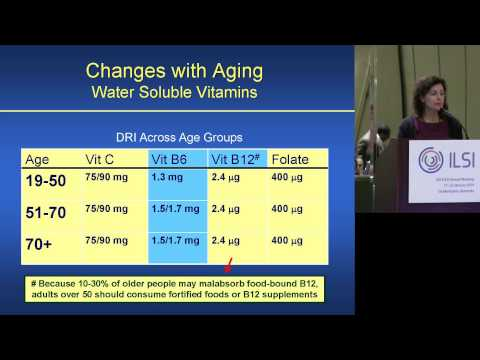 ONE ILSI: Nutrition for Healthy Aging - Elizabeth Johnson, PhD & Diána Bánáti, PhD