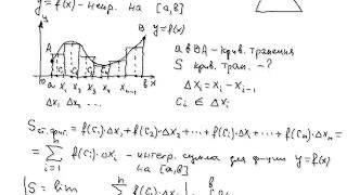 Простое объяснение определённого интеграла по площади криволинейной трапеции