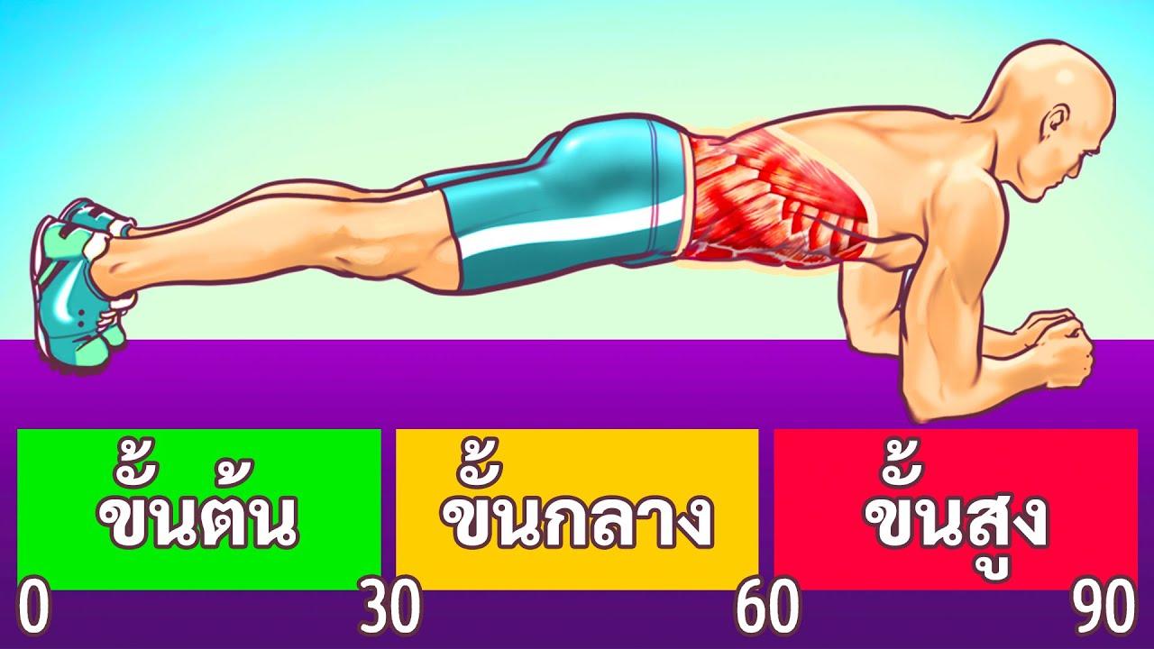8 วิธีเผาผลาญไขมันหน้าท้องได้โดยไม่ต้องวิ่งหรืออดอาหาร