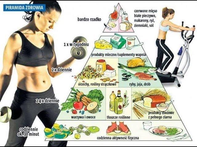 4. Superodżywianie - Piramidy zdrowia